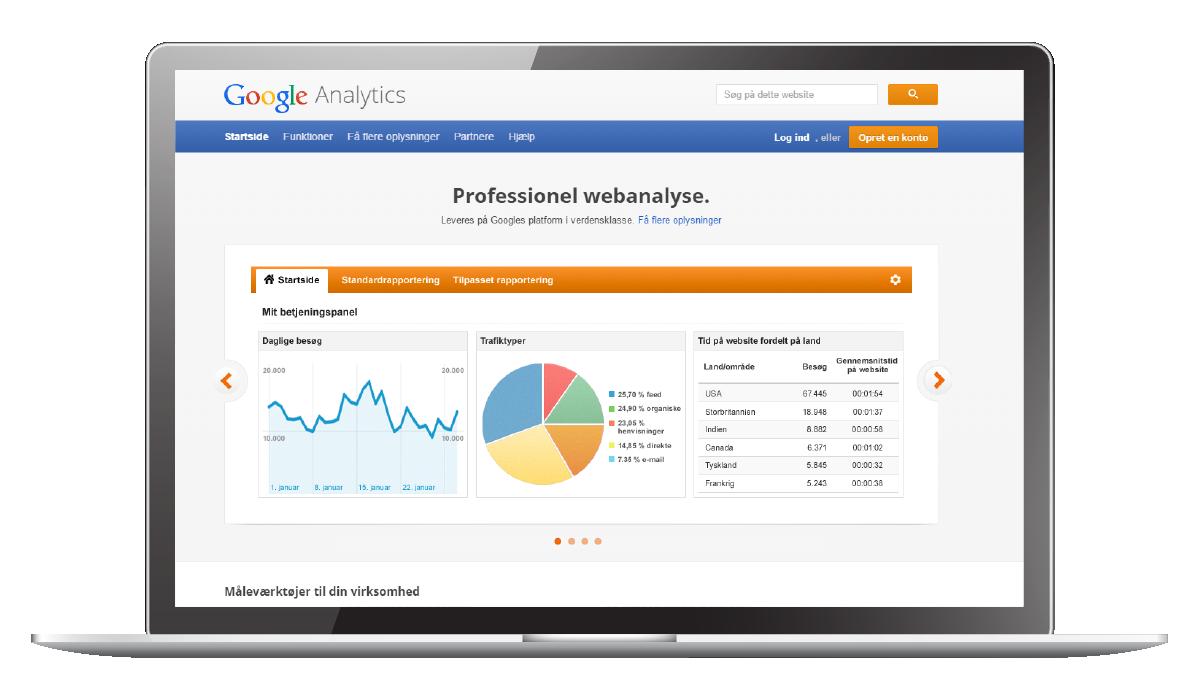 Google Analytics til analysering af data