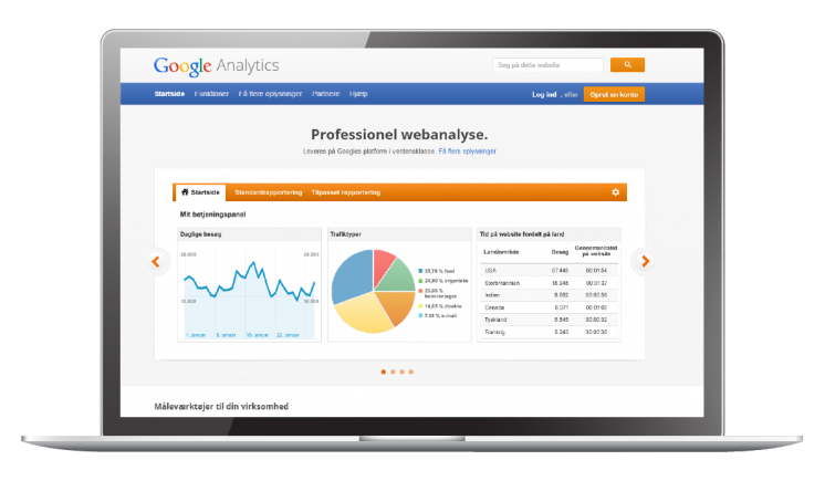 Google Analytics til analysering af data